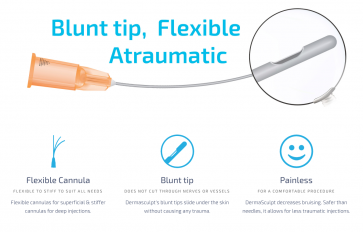 *** NEW *** 27G 40mm Micro Cannula Blunt tip for Atraumatic Filler Injections, Flexible, cannulas for deep injections, Painless, Virtually no bruising (Better than Sharp Needle Juvederm, Restylane, Perlane, Sculptra, Radiesse, Belotero)